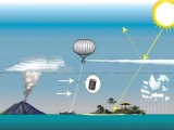 Американские ученые при поддержке Билла Гейтса проведут эксперимент по охлаждению Земли