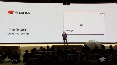 Первые обзоры сервиса Google Stadia отмечают высокие задержки