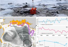 Потепление в Арктике сломало ледовый конвейер
