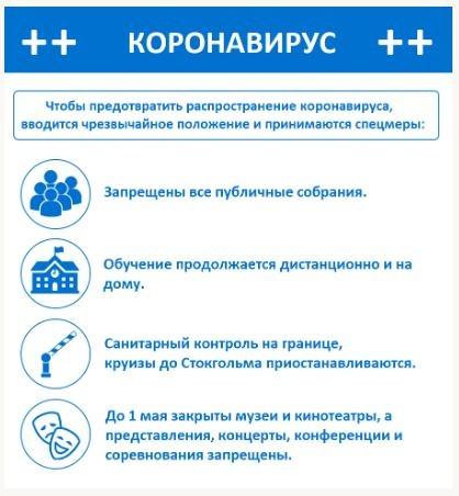 Распоряжения Правительства Эстонской Республики про коронавирус