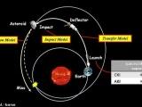 Китай собирается запустить ракетный флот против астероида-убийцы