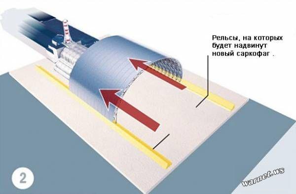 Укрытие для Чернобльской АЭС