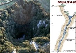 Самая большая и красивая итальянская дырочка — Поццо дель Мерро