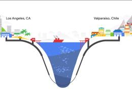 Подводный интернет-кабель Google соединил США и Чили